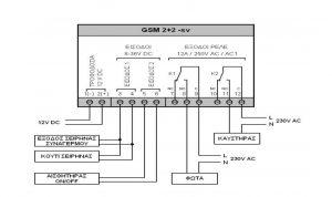 EXAMPLE_1_ADEM_kos_2+2